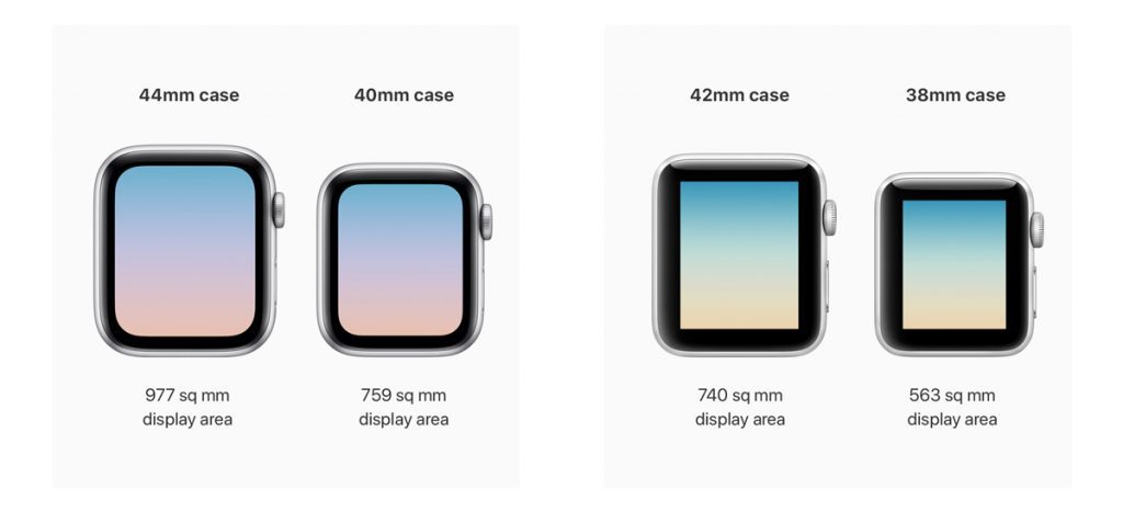 Apple Watch Series 4 comapre