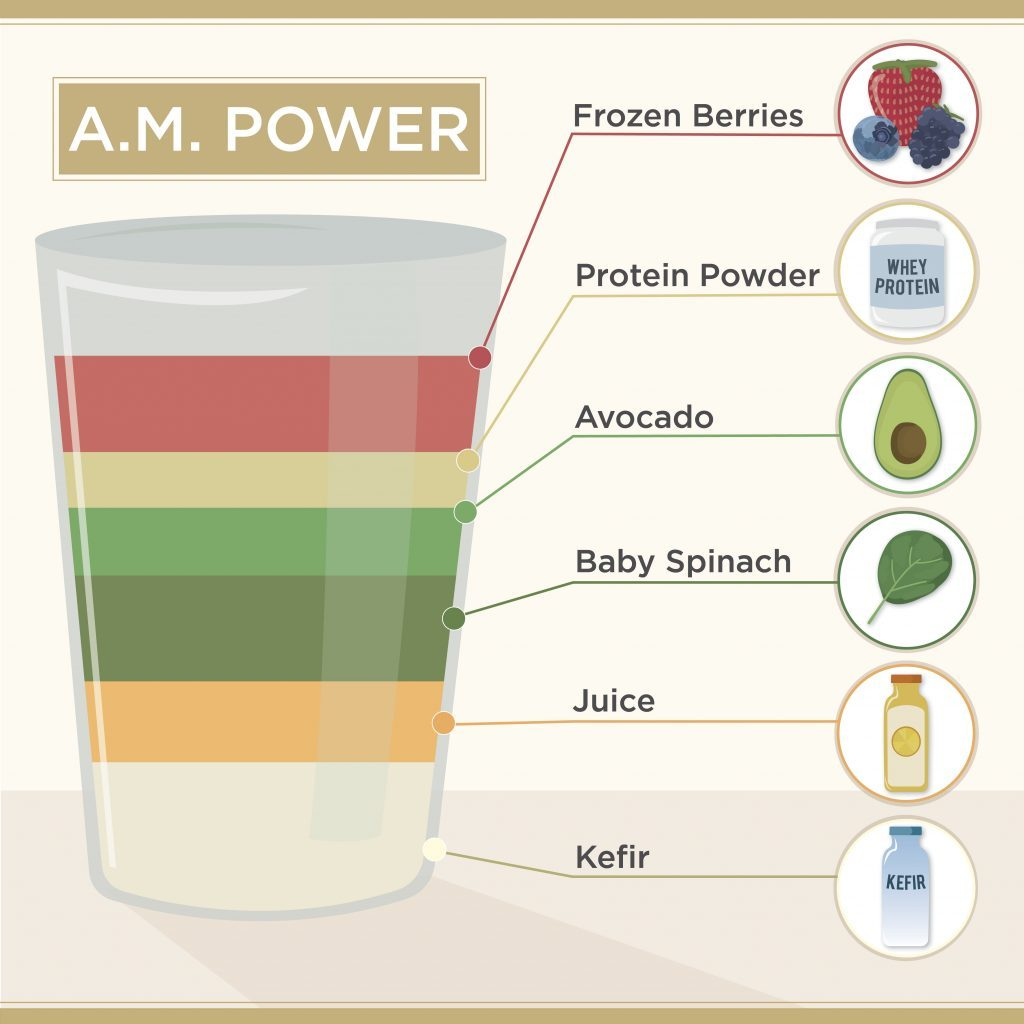 A.M. Power smoothie