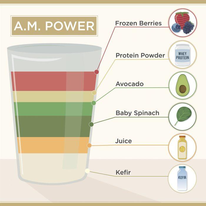 A.M. Power smoothie