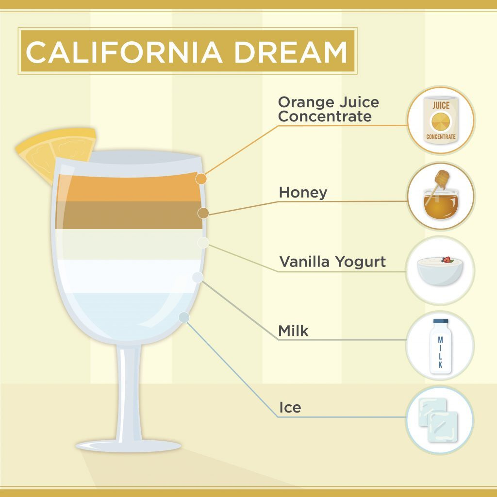 California Dream smoothie