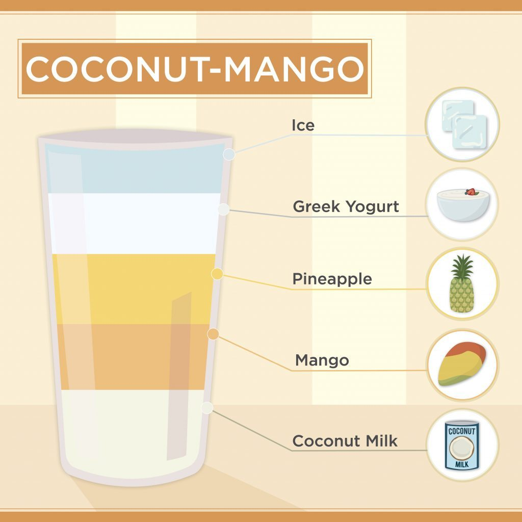 Coconut-Mango smoothie