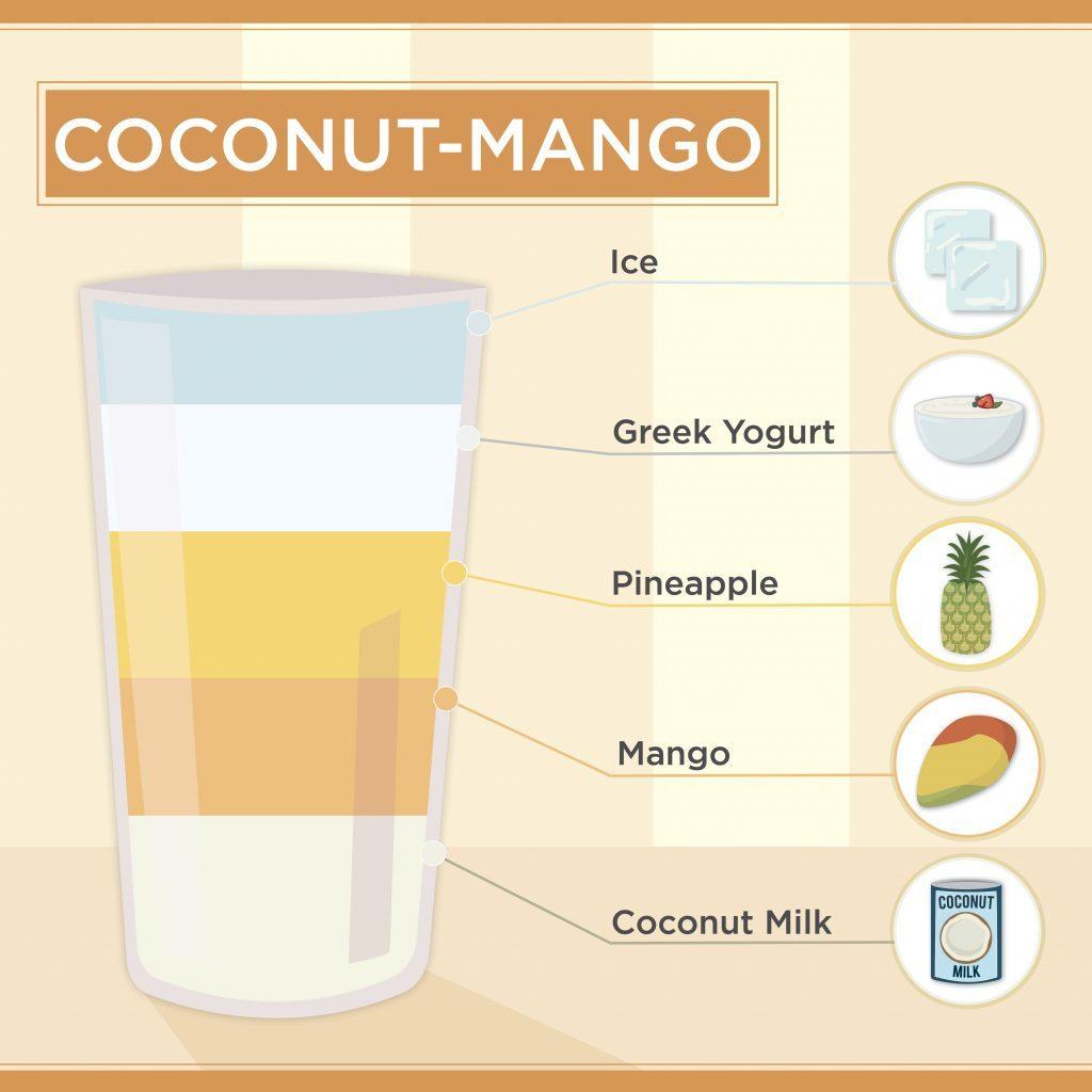 Coconut-Mango smoothie