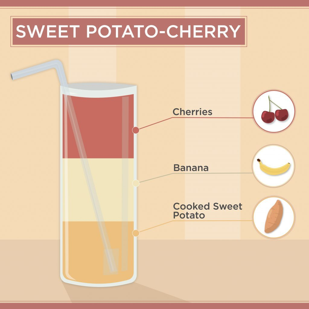 Sweet Potato-Cherry