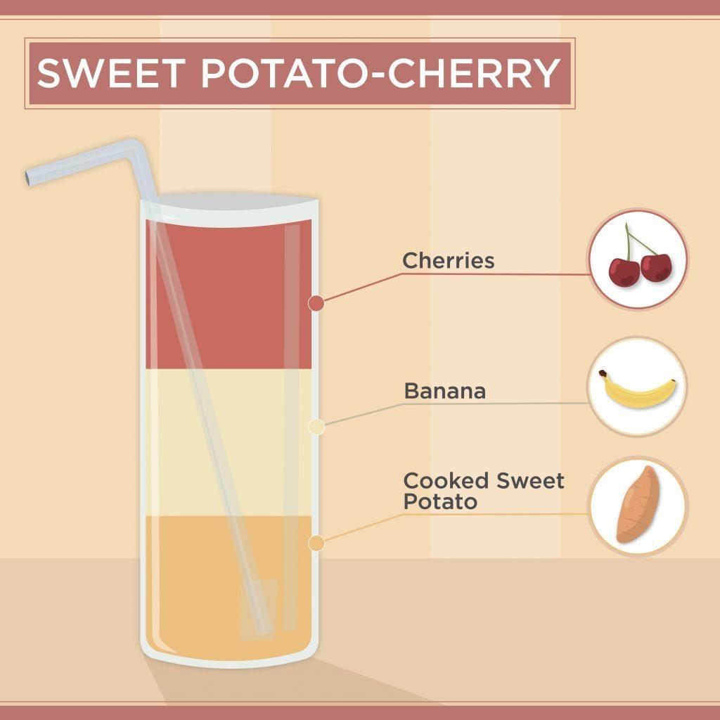 Sweet Potato-Cherry