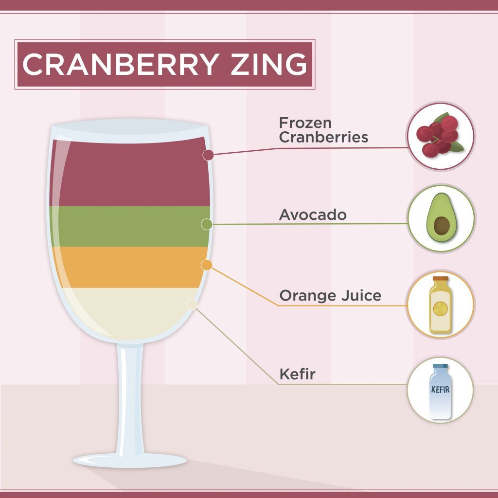 cranberry zing smoothie