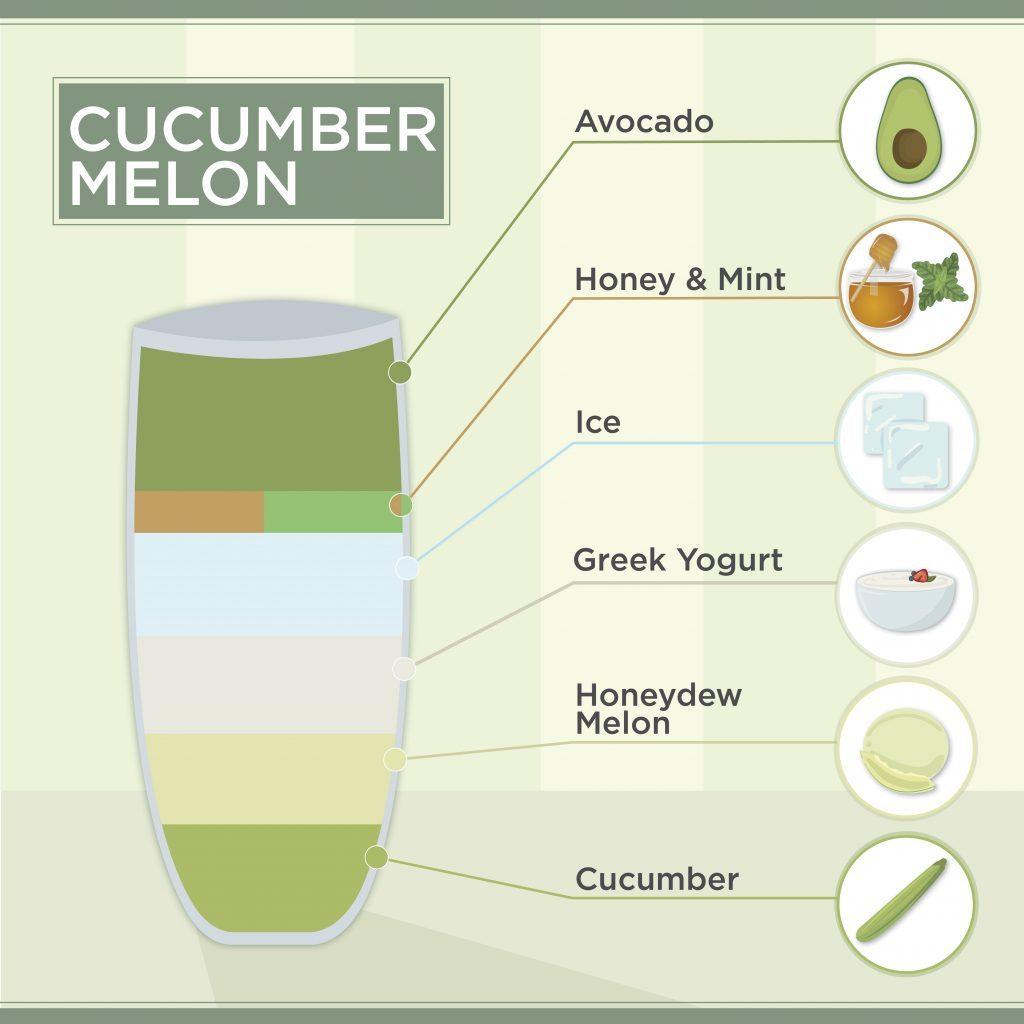 cucumber melon smoothie recipe