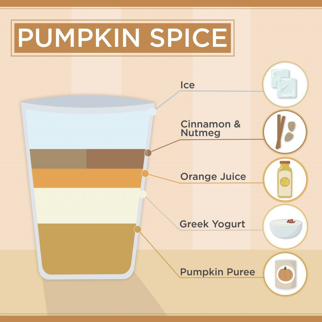 how to make a smoothie pumpkin spice